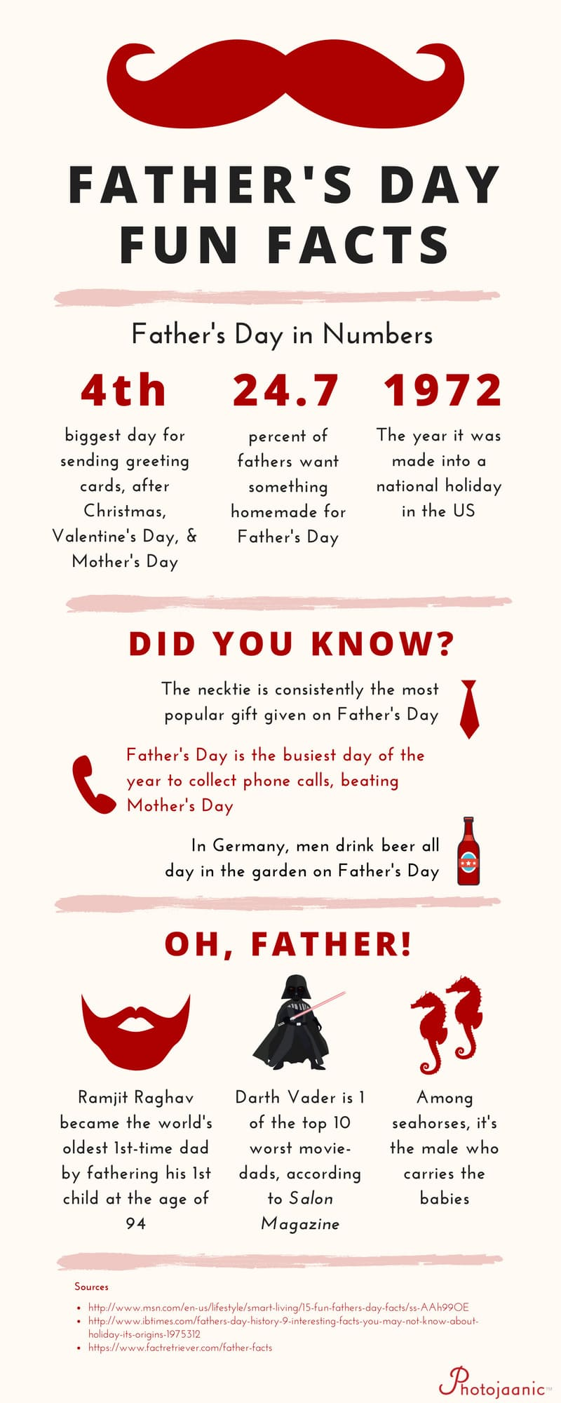 About Father's Day Facts